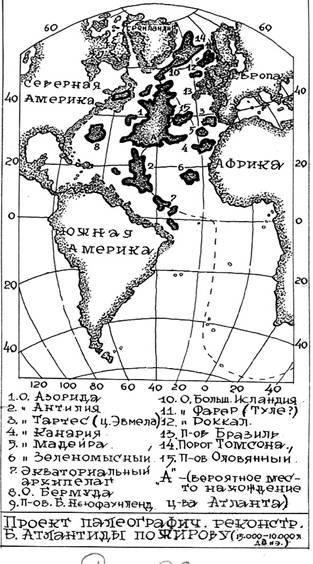 Эдгар Кейси об Атлантиде (часть 3)